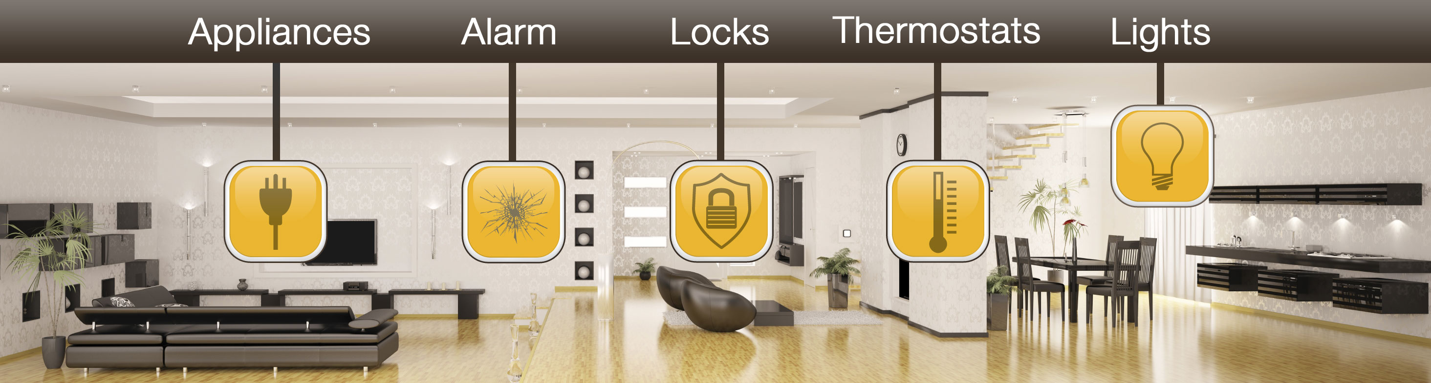 E-home Automation By Design Part - 24: ... 2928 × 785 In Mentorworld-home-automation